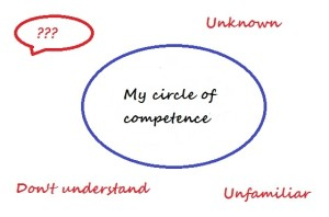 My Circle of Competence